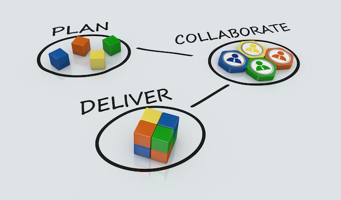 Project Management Methodology   Project Management Blog