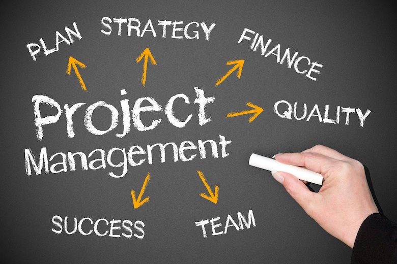 Project Management Methodology | Project Management Blog
