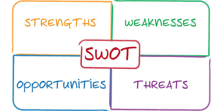 Swot Analysis | Project Management Blog