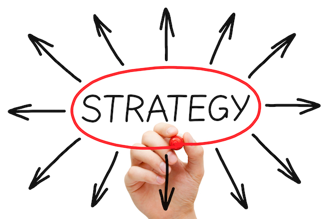 How to Make a Strategic Plan | Planning Model | Strategic Planning | Project Management Blog