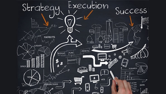 How to Make a Strategic Plan | Timeframe Plan | Strategic Planning | Project Management Blog